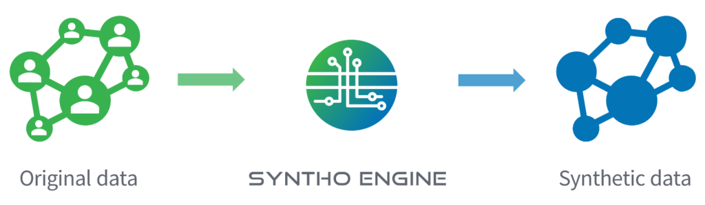 Syntho is live! 4