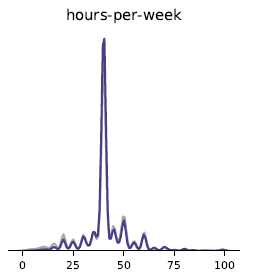 Synthetic Data Hours